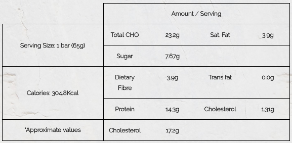 Nutritional Facts PP