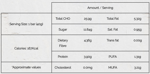 Nutritional Facts YB
